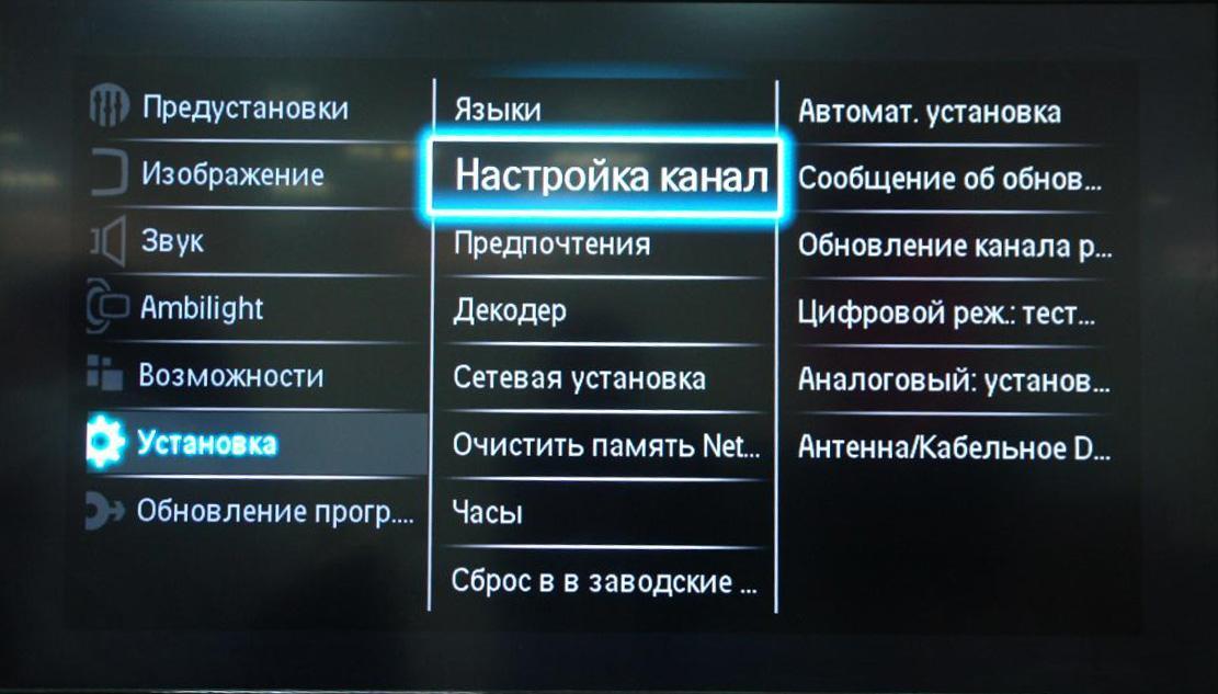 Настройки каналов на телевизорах и инструкция